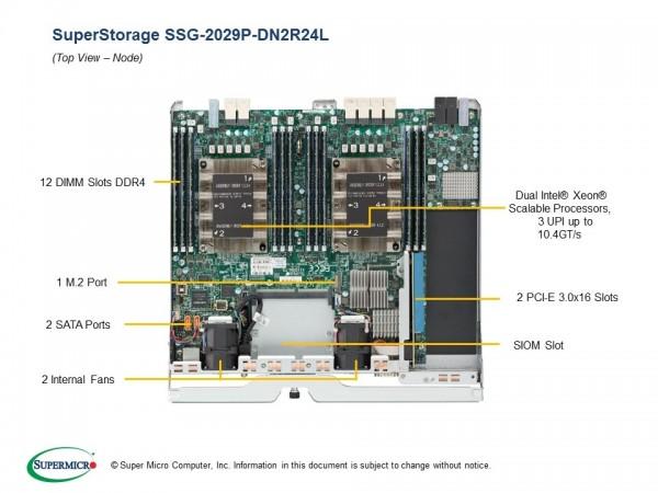 SSG-2029P-DN2R24L - Node