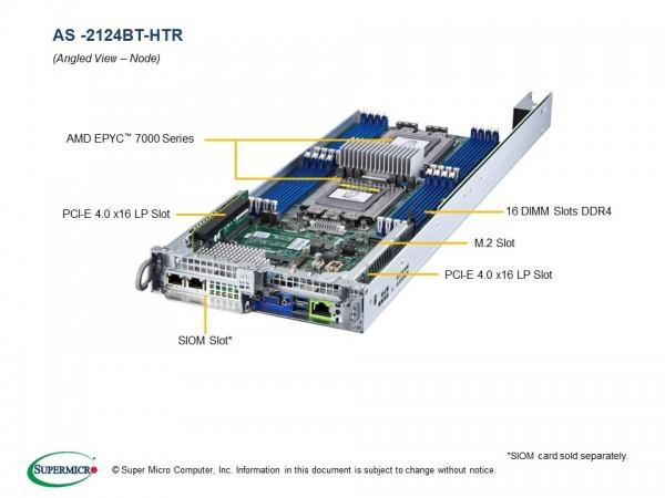 SYS-2124BT-HTR - Node