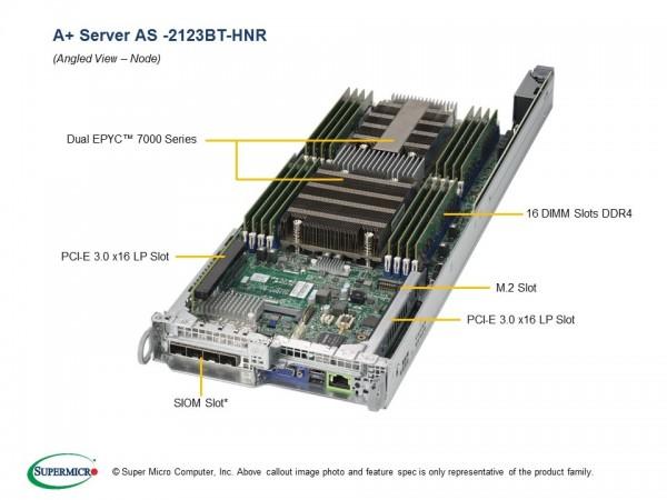 SYS-2123BT-HNR - Node