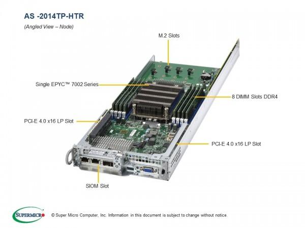SYS-2014TP-HTR - Node