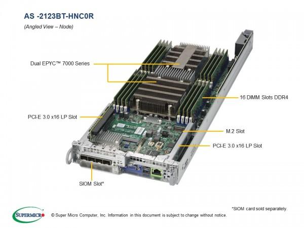 SYS-2123BT-HNC0R - Node