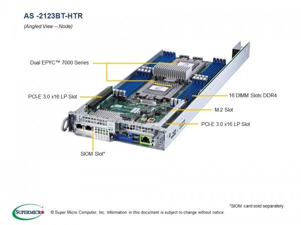 SYS-2123BT-HTR - Node